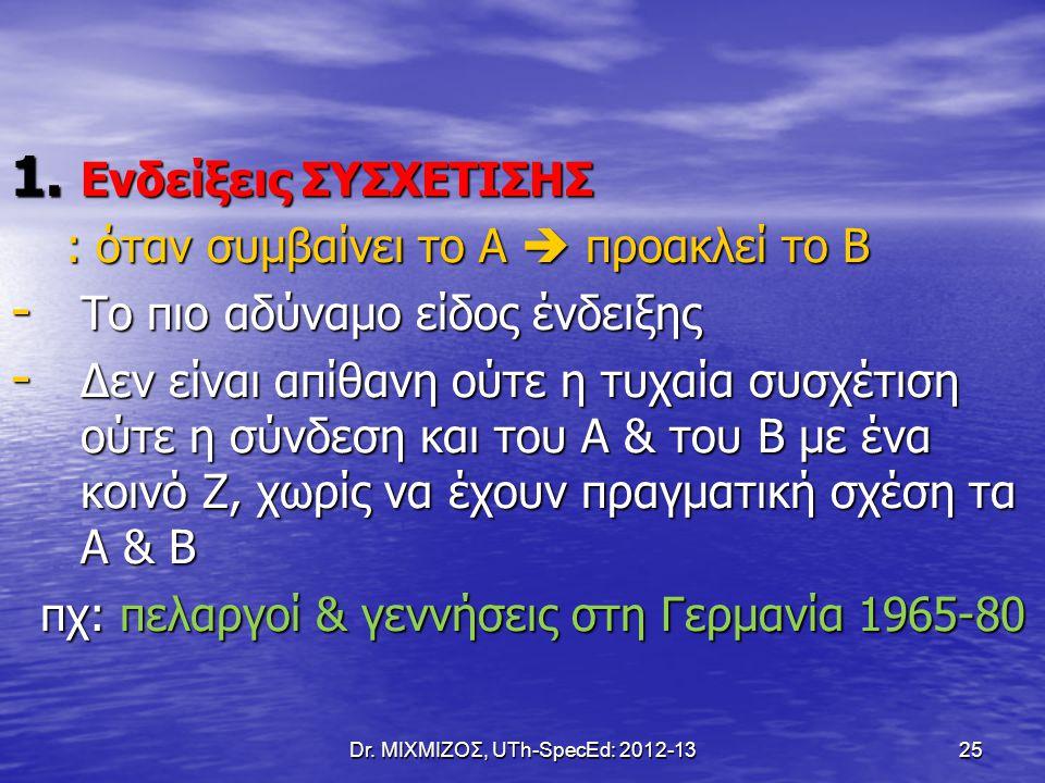 Dr. ΜΙΧΜΙΖΟΣ, UTh-SpecEd: 2012-13 25 1. Ενδείξεις ΣΥΣΧΕΤΙΣΗΣ : όταν συμβαίνει το Α  προακλεί το Β : όταν συμβαίνει το Α  προακλεί το Β - Το πιο αδύν