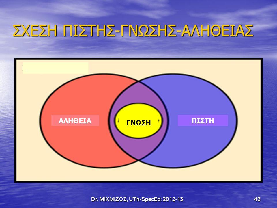 Dr. ΜΙΧΜΙΖΟΣ, UTh-SpecEd: 2012-13 43 ΣΧΕΣΗ ΠΙΣΤΗΣ-ΓΝΩΣΗΣ-ΑΛΗΘΕΙΑΣ ΑΛΗΘΕΙΑ ΓΝΩΣΗ ΠΙΣΤΗ.