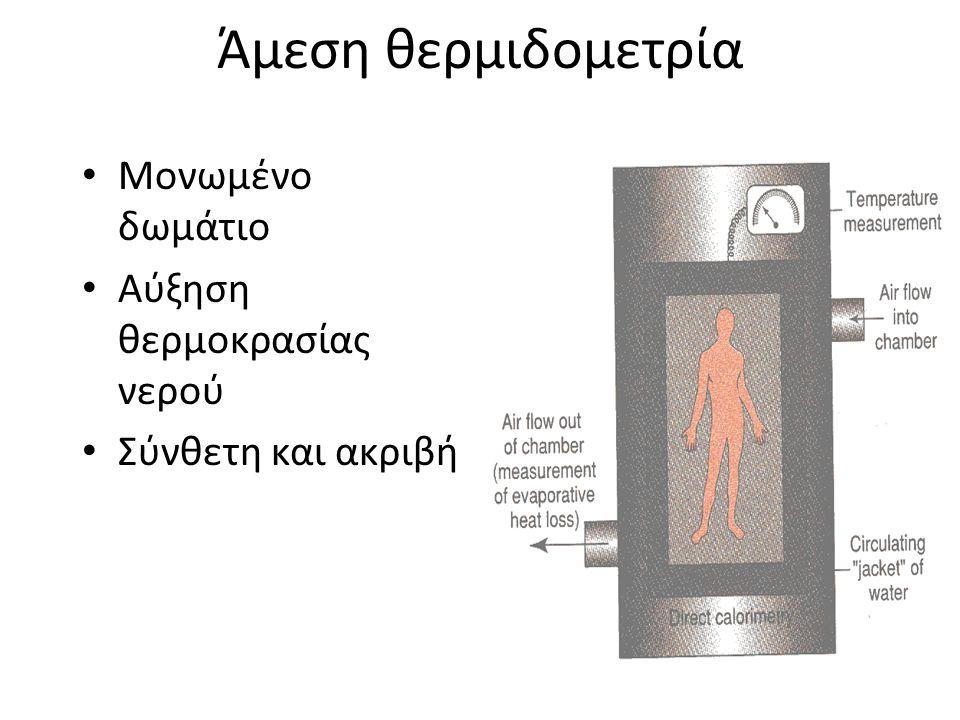 Άμεση θερμιδομετρία Μονωμένο δωμάτιο Αύξηση θερμοκρασίας νερού Σύνθετη και ακριβή