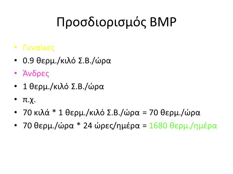 Προσδιορισμός ΒΜΡ Γυναίκες 0.9 θερμ./κιλό Σ.Β./ώρα Άνδρες 1 θερμ./κιλό Σ.Β./ώρα π.χ. 70 κιλά * 1 θερμ./κιλό Σ.Β./ώρα = 70 θερμ./ώρα 70 θερμ./ώρα * 24