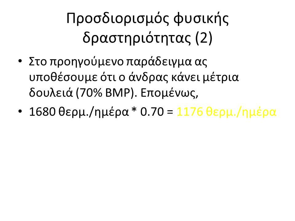 Προσδιορισμός φυσικής δραστηριότητας (2) Στο προηγούμενο παράδειγμα ας υποθέσουμε ότι ο άνδρας κάνει μέτρια δουλειά (70% ΒΜΡ). Επομένως, 1680 θερμ./ημ