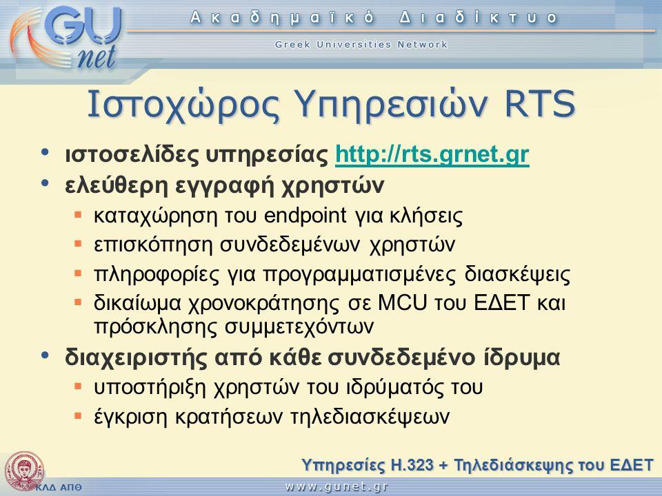 ΚΛΔ ΑΠΘ rts.grnet.gr Υπηρεσίες H.323 + Τηλεδιάσκεψης του ΕΔΕΤ