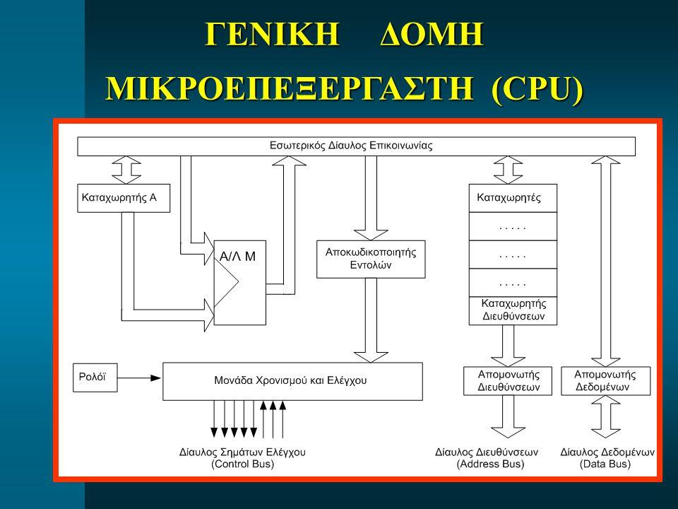 ΓΕΝΙΚΗ ΔΟΜΗ ΜΙΚΡΟΕΠΕΞΕΡΓΑΣΤΗ (CPU)