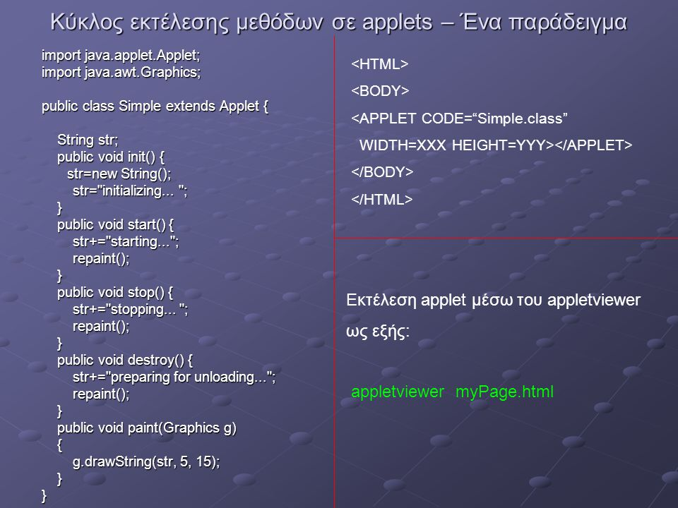 Κύκλος εκτέλεσης μεθόδων σε applets – Ένα παράδειγμα import java.applet.Applet; import java.awt.Graphics; public class Simple extends Applet { String str; String str; public void init() { public void init() { str=new String(); str= initializing...