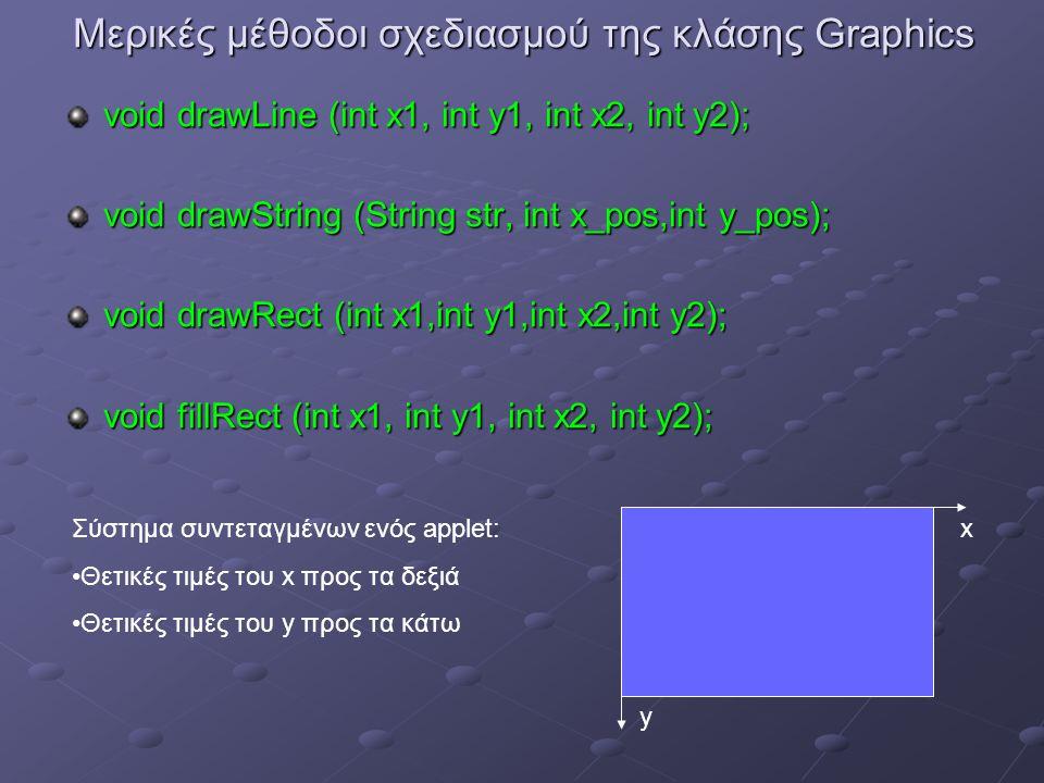Χρώματα Δυνατότητα αλλαγής χρωμάτων των σχημάτων (foreground) και του φόντου μέσω της κλάσης Color (απαραίτητη η προσθήκη του πακέτου java.awt.Color) (απαραίτητη η προσθήκη του πακέτου java.awt.Color) Ορισμός ενός αντικειμένου της κλάσης Color: Color myColor=new Color(int r, int g, int b); Color myColor=new Color(int r, int g, int b); r, g, b: χρωματικές συνιστώσες κόκκινου, πράσινου και μπλε αντίστοιχα r, g, b: χρωματικές συνιστώσες κόκκινου, πράσινου και μπλε αντίστοιχα 0 ≤ r, g, b ≤ 255 0 ≤ r, g, b ≤ 255 Προκαθορισμένα βασικά χρώματα π.χ.