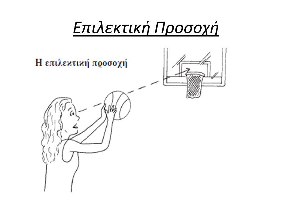 Εξωτερικά (καιρικές συνθήκες, θόρυβος θεατών κ.α) Σχετικά (επικοινωνία με συναθλητές, παρατήρηση αντιπάλου κ.α.) Άσχετα (θόρυβος πλήθους, κακή διαιτησία, trash-talk κ.α.) Εσωτερικά (σωματικές λειτουργίες, σκέψεις- συναισθήματα κ.α.) Σχετικά (κιναίσθηση, ανάλυση λήψη αποφάσεων κ.α.) Άσχετα (αρνητικές σκέψεις, αναπόληση λαθών κ.α.) ερεθίσματα Σε Τι;