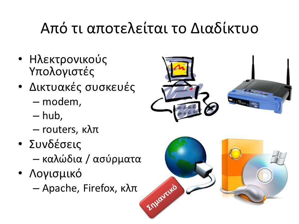 Από τι αποτελείται το Διαδίκτυο Ηλεκτρονικούς Υπολογιστές Δικτυακές συσκευές – modem, – hub, – routers, κλπ Συνδέσεις – καλώδια / ασύρματα Λογισμικό –
