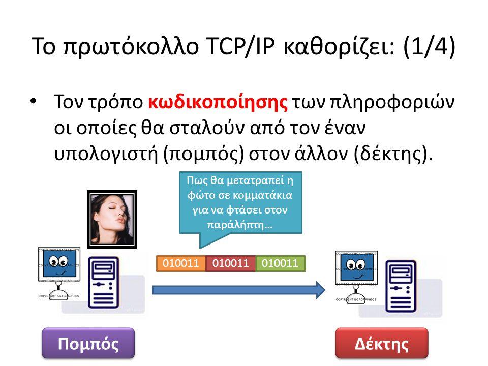 Το πρωτόκολλο TCP/IP καθορίζει: (1/4) Τον τρόπο κωδικοποίησης των πληροφοριών οι οποίες θα σταλούν από τον έναν υπολογιστή (πομπός) στον άλλον (δέκτης