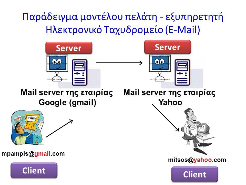 Παράδειγμα μοντέλου πελάτη - εξυπηρετητή Ηλεκτρονικό Ταχυδρομείο (E-Μail) Mail server της εταιρίας Google (gmail) mpampis@gmail.com mitsos@yahoo.com M