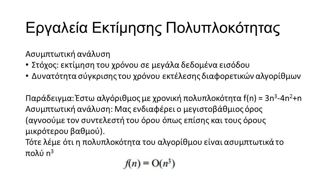 Μέτρηση της Πολυπλοκότητας Αριθμητική Γραμμική Άλγεβρα