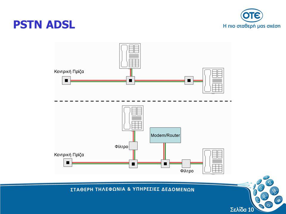 Σελίδα 10 PSTN ADSL