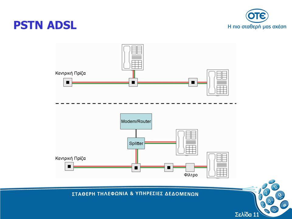 Σελίδα 11 PSTN ADSL