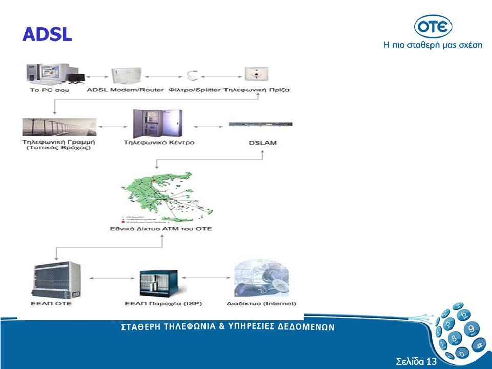 Σελίδα 13 ADSL