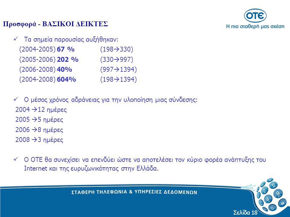Σελίδα 18 Προσφορά - ΒΑΣΙΚΟΙ ΔΕΙΚΤΕΣ Τα σημεία παρουσίας αυξήθηκαν: (2004-2005) 67 %(198  330) (2005-2006) 202 %(330  997) (2006-2008) 40% (997  13