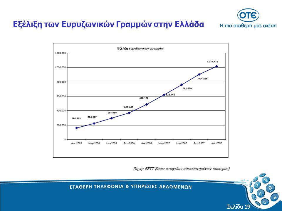 Σελίδα 19 Εξέλιξη των Ευρυζωνικών Γραμμών στην Ελλάδα