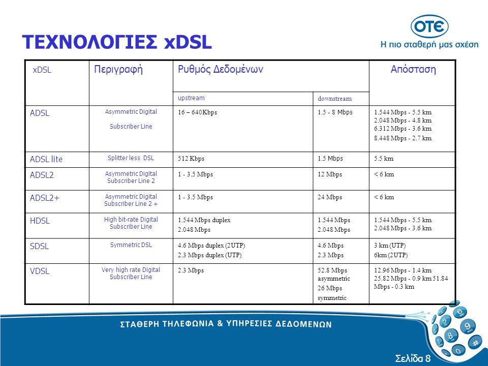Σελίδα 8 ΤΕΧΝΟΛΟΓΙΕΣ xDSL xDSL ΠεριγραφήΡυθμός Δεδομένων Απόσταση upstream downstream ADSL Asymmetric Digital Subscriber Line 16 – 640Kbps 1.5 - 8 M b