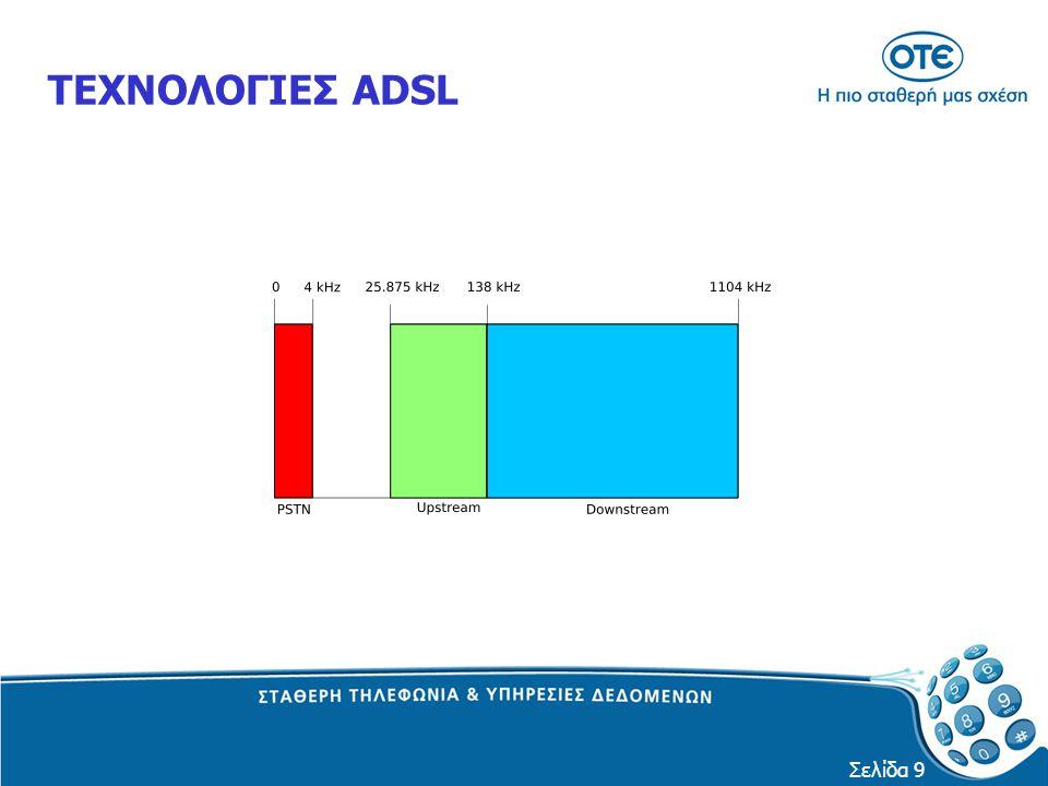 Σελίδα 9 ΤΕΧΝΟΛΟΓΙΕΣ ADSL