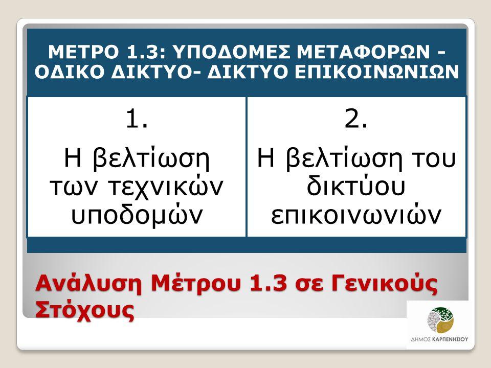 Ανάλυση Μέτρου 1.3 σε Γενικούς Στόχους ΜΕΤΡΟ 1.3: ΥΠΟΔΟΜΕΣ ΜΕΤΑΦΟΡΩΝ - ΟΔΙΚΟ ΔΙΚΤΥΟ- ΔΙΚΤΥΟ ΕΠΙΚΟΙΝΩΝΙΩΝ 1. Η βελτίωση των τεχνικών υποδομών 2. Η βελτ