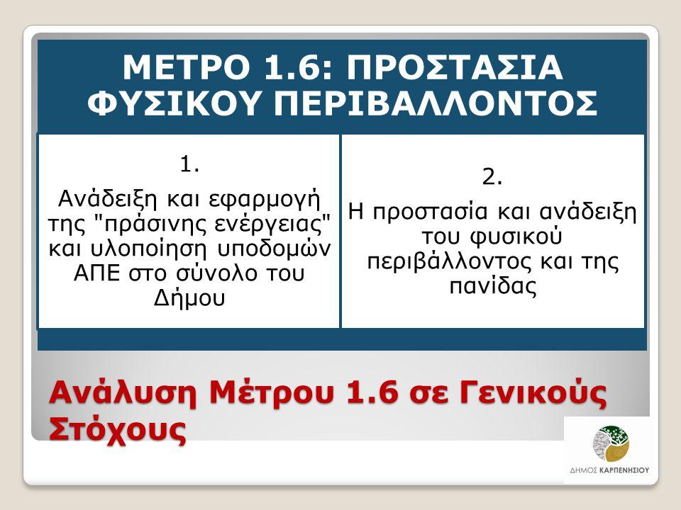 Ανάλυση Μέτρου 1.6 σε Γενικούς Στόχους ΜΕΤΡΟ 1.6: ΠΡΟΣΤΑΣΙΑ ΦΥΣΙΚΟΥ ΠΕΡΙΒΑΛΛΟΝΤΟΣ 1. Ανάδειξη και εφαρμογή της