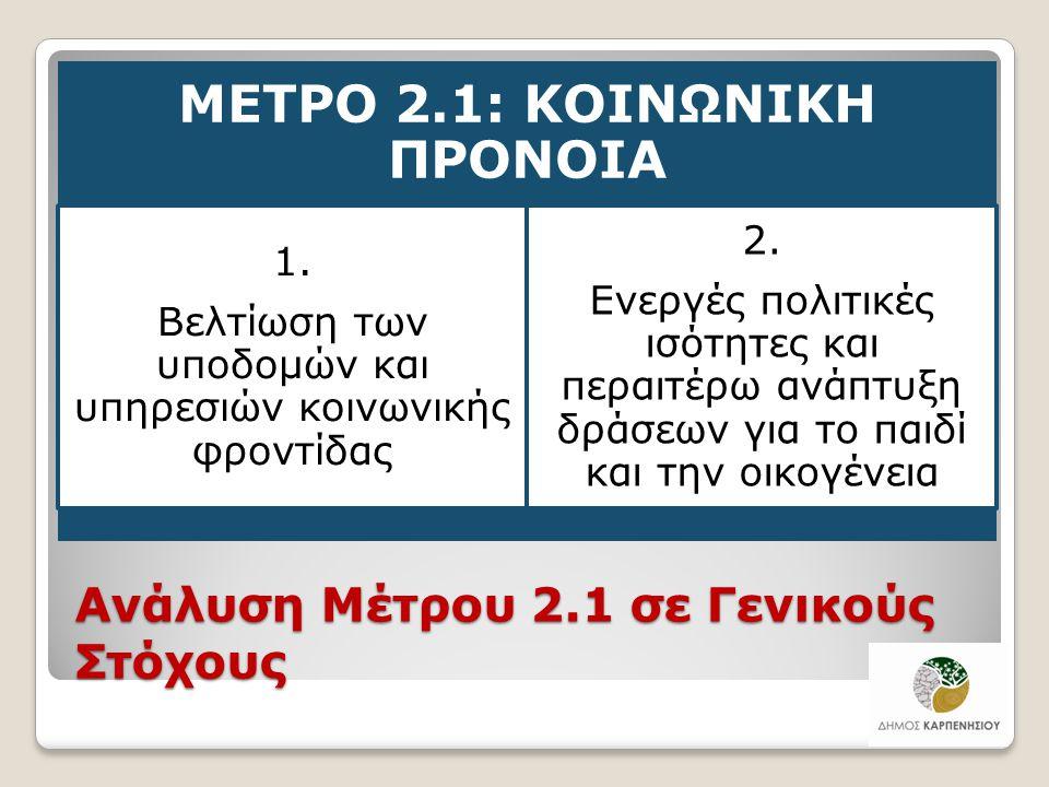 Ανάλυση Μέτρου 2.1 σε Γενικούς Στόχους ΜΕΤΡΟ 2.1: ΚΟΙΝΩΝΙΚΗ ΠΡΟΝΟΙΑ 1. Βελτίωση των υποδομών και υπηρεσιών κοινωνικής φροντίδας 2. Ενεργές πολιτικές ι