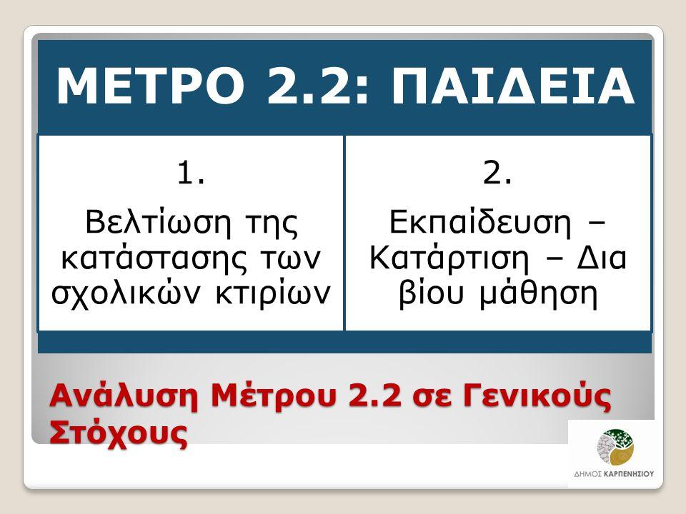 Ανάλυση Μέτρου 2.2 σε Γενικούς Στόχους ΜΕΤΡΟ 2.2: ΠΑΙΔΕΙΑ 1. Βελτίωση της κατάστασης των σχολικών κτιρίων 2. Εκπαίδευση – Κατάρτιση – Δια βίου μάθηση