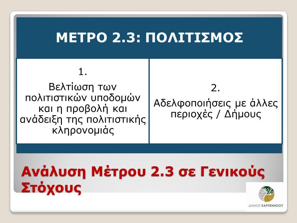 Ανάλυση Μέτρου 2.3 σε Γενικούς Στόχους ΜΕΤΡΟ 2.3: ΠΟΛΙΤΙΣΜΟΣ 1. Βελτίωση των πολιτιστικών υποδομών και η προβολή και ανάδειξη της πολιτιστικής κληρονο