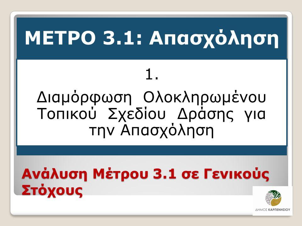 Ανάλυση Μέτρου 3.1 σε Γενικούς Στόχους ΜΕΤΡΟ 3.1: Απασχόληση 1. Διαμόρφωση Ολοκληρωμένου Τοπικού Σχεδίου Δράσης για την Απασχόληση 28