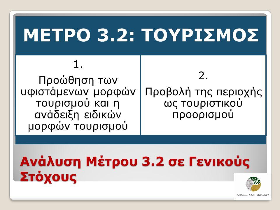 Ανάλυση Μέτρου 3.2 σε Γενικούς Στόχους ΜΕΤΡΟ 3.2: ΤΟΥΡΙΣΜΟΣ 1. Προώθηση των υφιστάμενων μορφών τουρισμού και η ανάδειξη ειδικών μορφών τουρισμού 2. Πρ