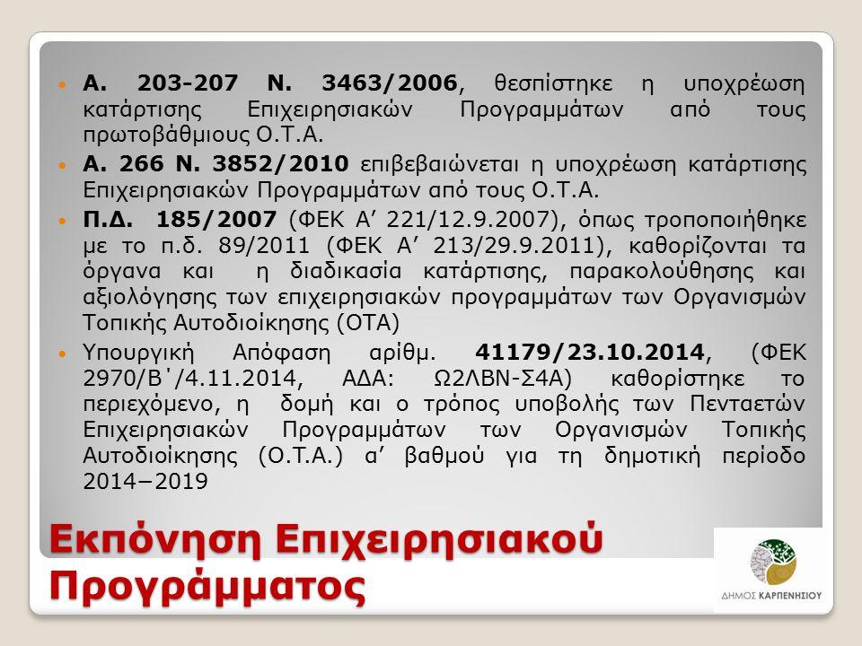 Εκπόνηση Επιχειρησιακού Προγράμματος Α. 203-207 Ν. 3463/2006, θεσπίστηκε η υποχρέωση κατάρτισης Επιχειρησιακών Προγραμμάτων από τους πρωτοβάθμιους Ο.Τ