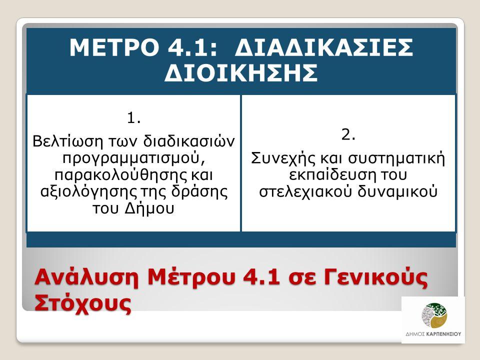 Ανάλυση Μέτρου 4.1 σε Γενικούς Στόχους ΜΕΤΡΟ 4.1: ΔΙΑΔΙΚΑΣΙΕΣ ΔΙΟΙΚΗΣΗΣ 1. Βελτίωση των διαδικασιών προγραμματισμού, παρακολούθησης και αξιολόγησης τη