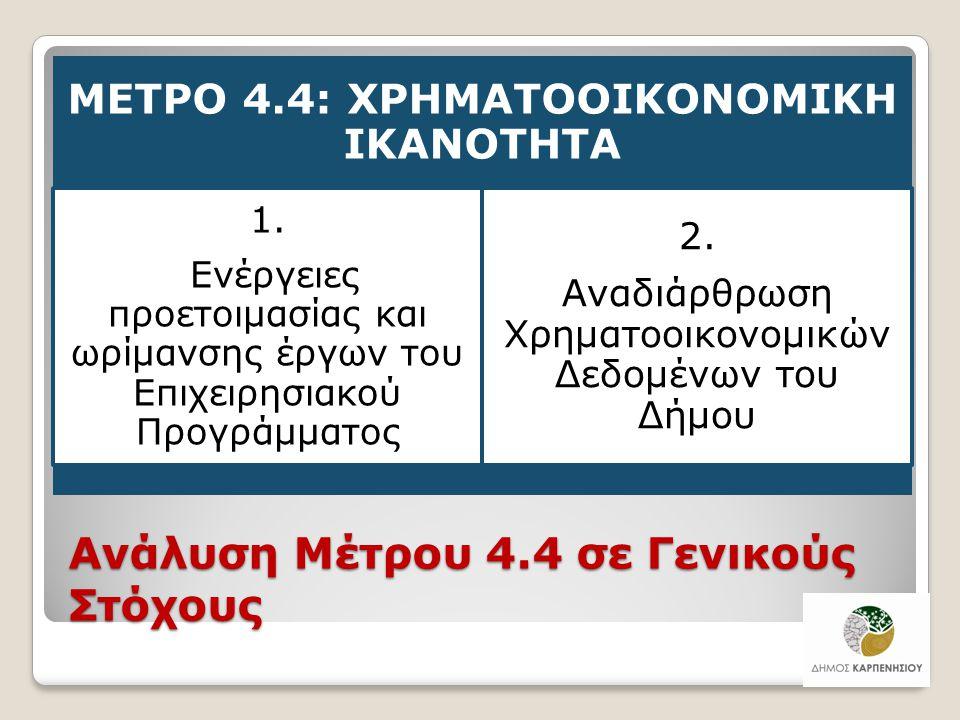 Ανάλυση Μέτρου 4.4 σε Γενικούς Στόχους ΜΕΤΡΟ 4.4: ΧΡΗΜΑΤΟΟΙΚΟΝΟΜΙΚΗ ΙΚΑΝΟΤΗΤΑ 1. Ενέργειες προετοιμασίας και ωρίμανσης έργων του Επιχειρησιακού Προγρά