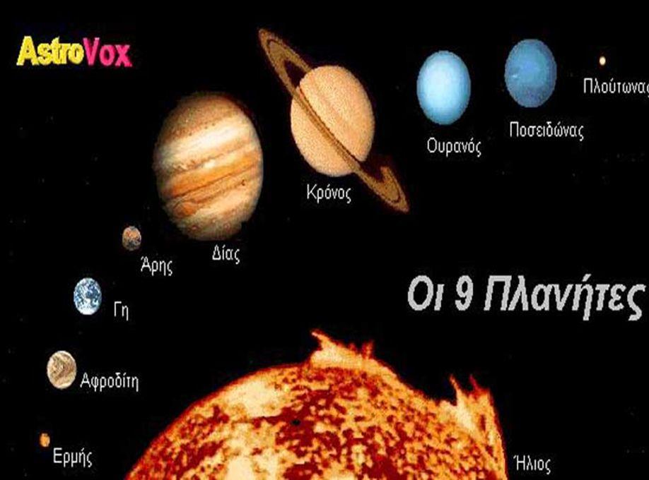 Τότε σχηματίστηκε και το ηλιακό μας σύστημα με τον επικεφαλής τον Ήλιο και τους εννιά πλανήτες του