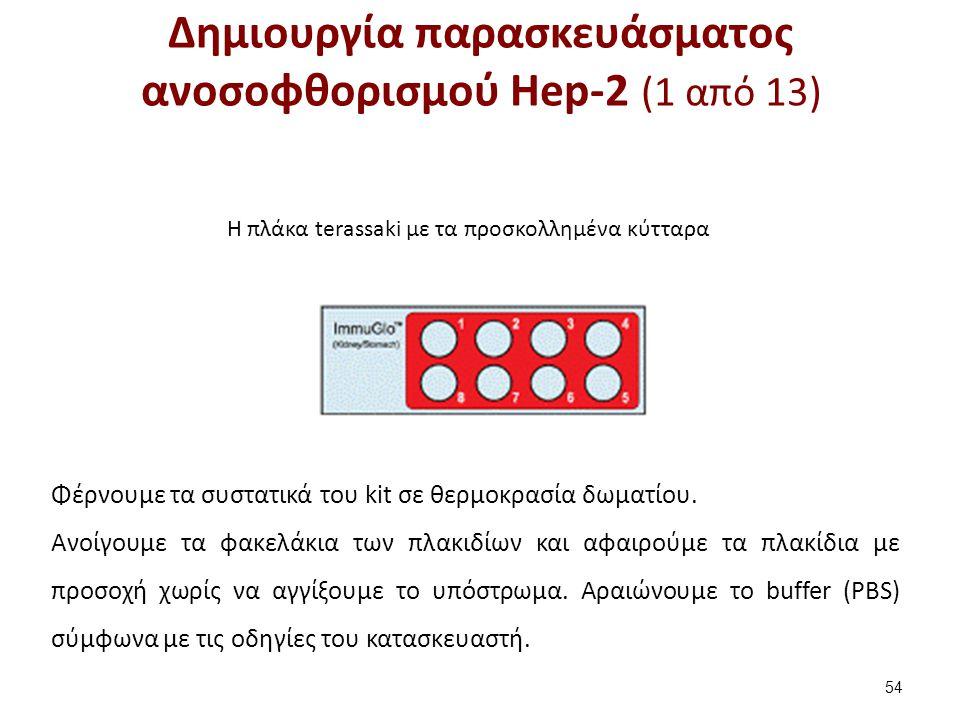 Δημιουργία παρασκευάσματος ανοσοφθορισμού Hep-2 (1 από 13) 54 H πλάκα terassaki με τα προσκολλημένα κύτταρα Φέρνουμε τα συστατικά του kit σε θερμοκρασ