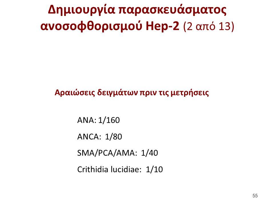 Δημιουργία παρασκευάσματος ανοσοφθορισμού Hep-2 (2 από 13) 55 ΑΝΑ: 1/160 ΑΝCA: 1/80 SMA/PCA/AMA: 1/40 Crithidia lucidiae: 1/10 Αραιώσεις δειγμάτων πρι