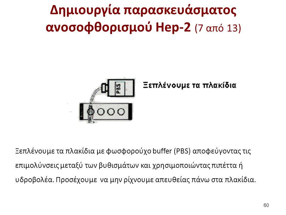 Δημιουργία παρασκευάσματος ανοσοφθορισμού Hep-2 (7 από 13) 60 Ξεπλένουμε τα πλακίδια με φωσφορούχο buffer (PBS) αποφεύγοντας τις επιμολύνσεις μεταξύ τ