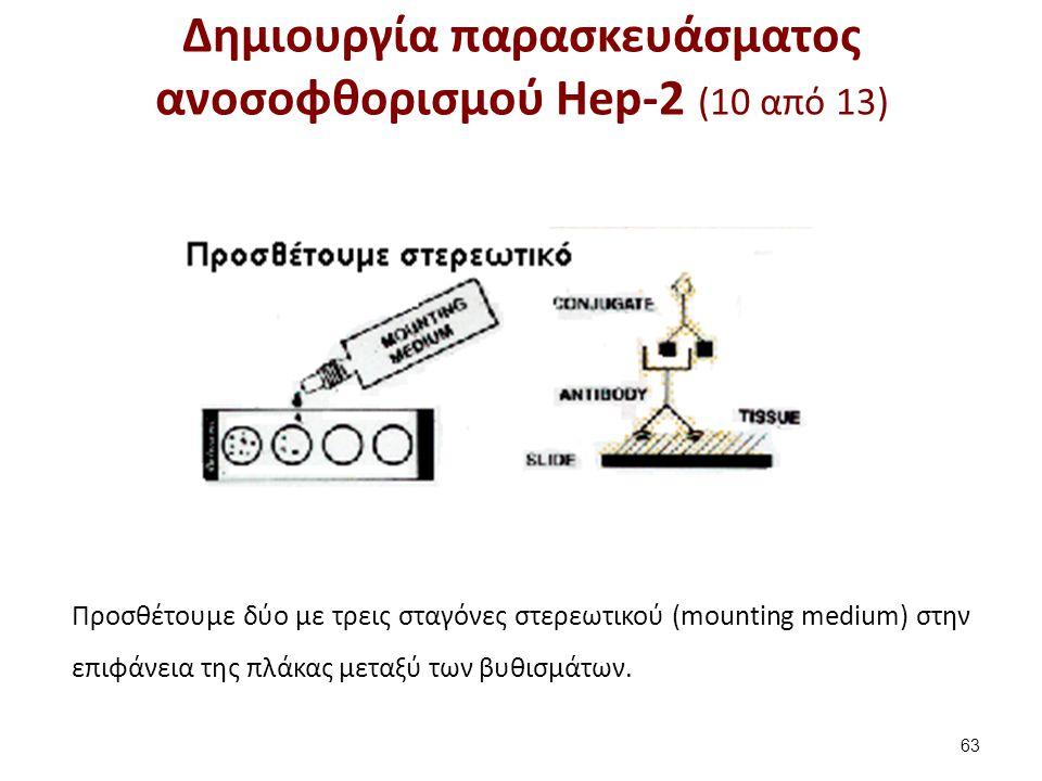 Δημιουργία παρασκευάσματος ανοσοφθορισμού Hep-2 (10 από 13) 63 Προσθέτουμε δύο με τρεις σταγόνες στερεωτικού (mounting medium) στην επιφάνεια της πλάκ