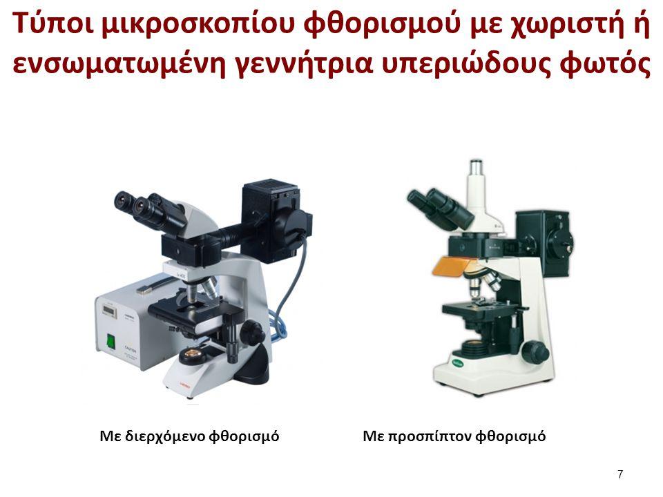 Τύποι μικροσκοπίου φθορισμού με χωριστή ή ενσωματωμένη γεννήτρια υπεριώδους φωτός 7 Με διερχόμενο φθορισμό Με προσπίπτον φθορισμό