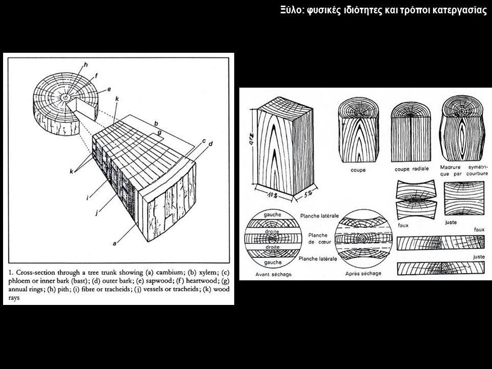 Ξύλο: φυσικές ιδιότητες και τρόποι κατεργασίας