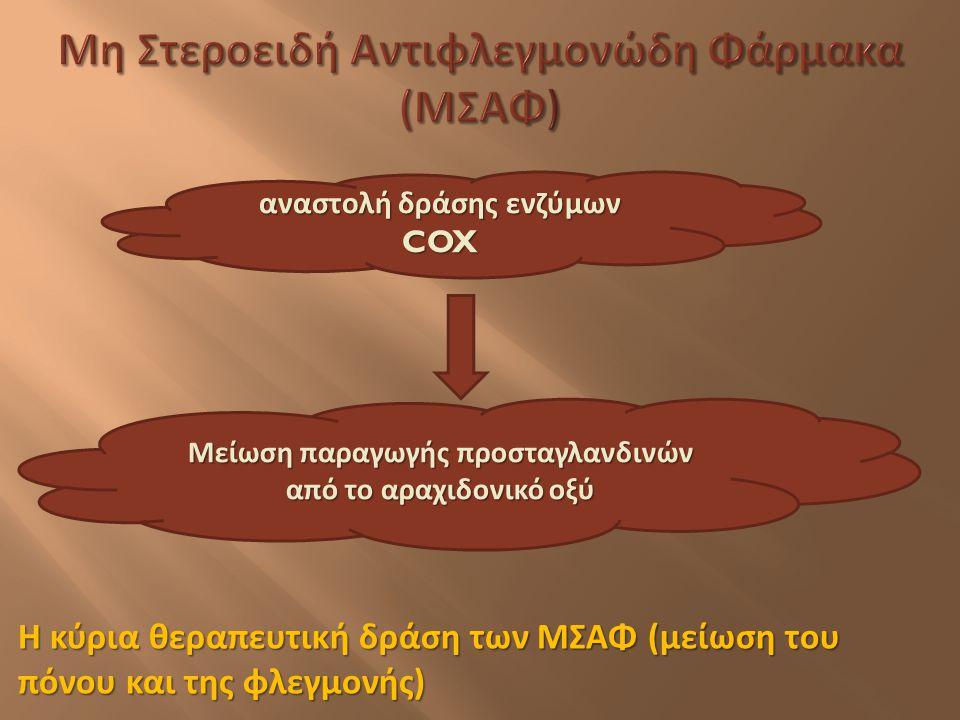 Η κύρια θεραπευτική δράση των ΜΣΑΦ ( μείωση του πόνου και της φλεγμονής ) αναστολή δράσης ενζύμων COX Μείωση π αραγωγής π ροσταγλανδινών α π ό το αραχ