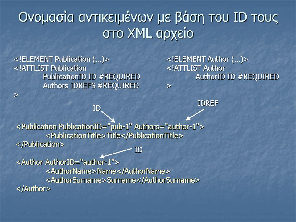 Ονομασία αντικειμένων με βάση του ID τους στο XML αρχείο <PublicationTitle>Title</PublicationTitle></Publication> <AuthorName>Name</AuthorName><AuthorSurname>Surname</AuthorSurname></Author> <!ATTLIST Publication PublicationID ID #REQUIRED Authors IDREFS #REQUIRED > <!ATTLIST Author AuthorID ID #REQUIRED > IDIDREFID