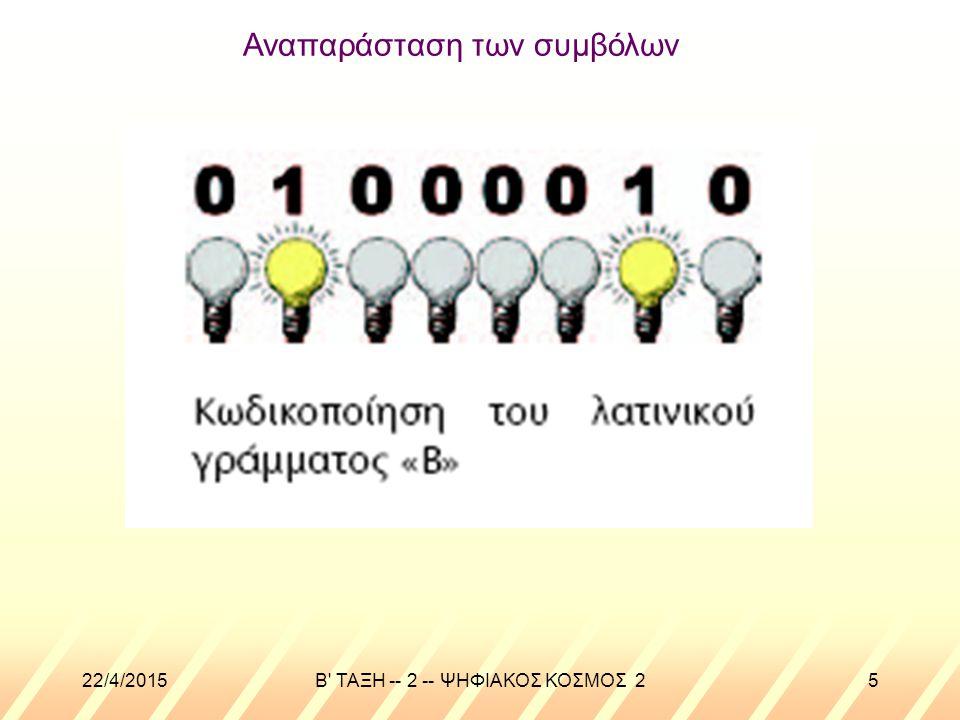22/4/2015B ΤΑΞΗ -- 2 -- ΨΗΦΙΑΚΟΣ ΚΟΣΜΟΣ 26 Αναπαράσταση των συμβόλων Μια κωδικοποίηση χαρακτήρων αποτελείται από έναν κώδικα που συσχετίζει ένα σύνολο χαρακτήρων όπως πχ οι χαρακτήρες που χρησιμοποιούμε σε ένα αλφάβητο με ένα διαφορετικό σύνολο πχ αριθμών, ή ηλεκτρικών σημάτων, προκειμένου να διευκολυνθεί η αποθήκευση, διαχείριση κειμένου σε υπολογιστικά συστήματα καθώς και η μεταφορά κειμένου μέσω τηλεπικοινωνιακών δικτύων.