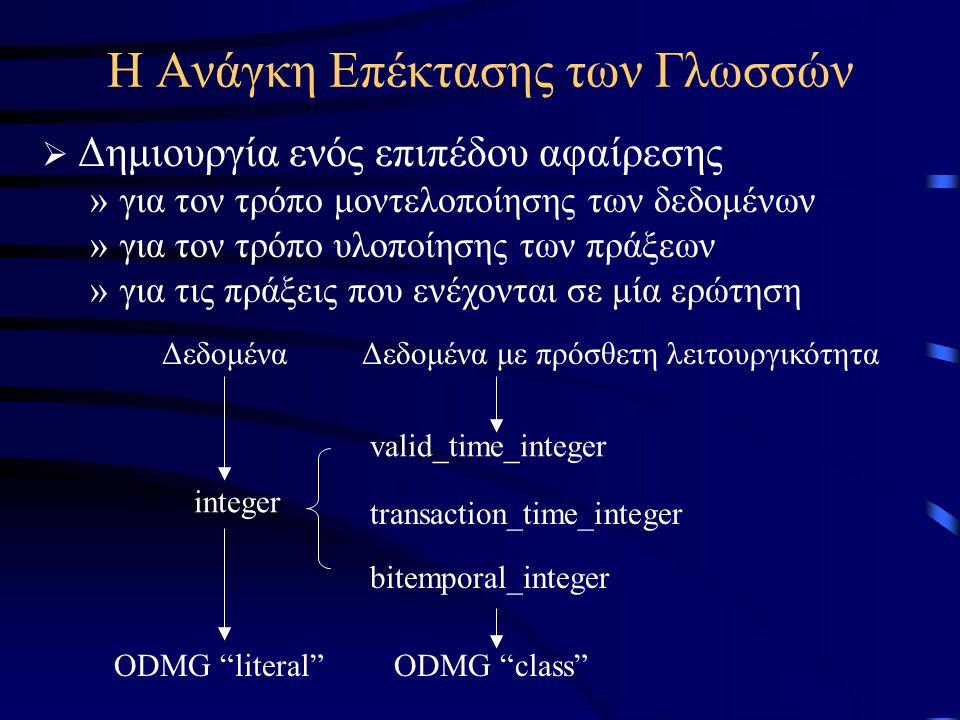 Η Ανάγκη Επέκτασης των Γλωσσών  Δημιουργία ενός επιπέδου αφαίρεσης »για τον τρόπο μοντελοποίησης των δεδομένων »για τον τρόπο υλοποίησης των πράξεων »για τις πράξεις που ενέχονται σε μία ερώτηση integer valid_time_integer transaction_time_integer bitemporal_integer ODMG literal ΔεδομέναΔεδομένα με πρόσθετη λειτουργικότητα ODMG class