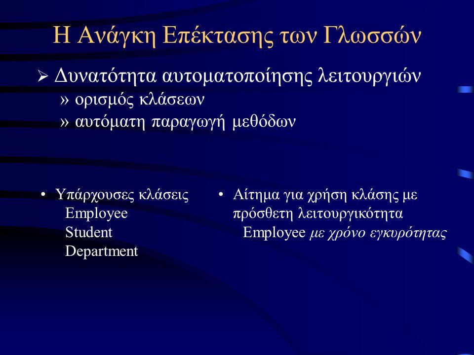 Η Ανάγκη Επέκτασης των Γλωσσών  Δυνατότητα αυτοματοποίησης λειτουργιών »ορισμός κλάσεων »αυτόματη παραγωγή μεθόδων Υπάρχουσες κλάσεις Employee Student Department Αίτημα για χρήση κλάσης με πρόσθετη λειτουργικότητα Employee με χρόνο εγκυρότητας