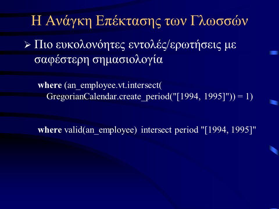 Η Ανάγκη Επέκτασης των Γλωσσών  Πιο ευκολονόητες εντολές/ερωτήσεις με σαφέστερη σημασιολογία where (an_employee.vt.intersect( GregorianCalendar.create_period( [1994, 1995] )) = 1) where valid(an_employee) intersect period [1994, 1995]