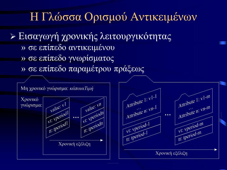 Η Γλώσσα Ορισμού Αντικειμένων  Εισαγωγή χρονικής λειτουργικότητας »σε επίπεδο αντικειμένου »σε επίπεδο γνωρίσματος »σε επίπεδο παραμέτρου πράξεως