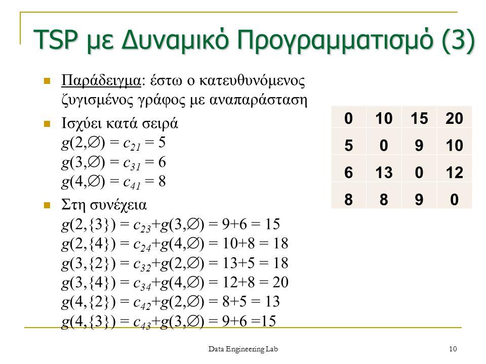 10 Παράδειγμα: έστω ο κατευθυνόμενος ζυγισμένος γράφος με αναπαράσταση Ισχύει κατά σειρά g(2,  ) = c 21 = 5 g(3,  ) = c 31 = 6 g(4,  ) = c 41 = 8 Σ