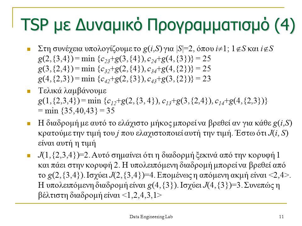 11 Στη συνέχεια υπολογίζουμε το g(i,S) για |S|=2, όπου i  1; 1  S και i  S g(2,{3,4}) = min {c 23 +g(3,{4}), c 24 +g(4,{3})} = 25 g(3,{2,4}) = min