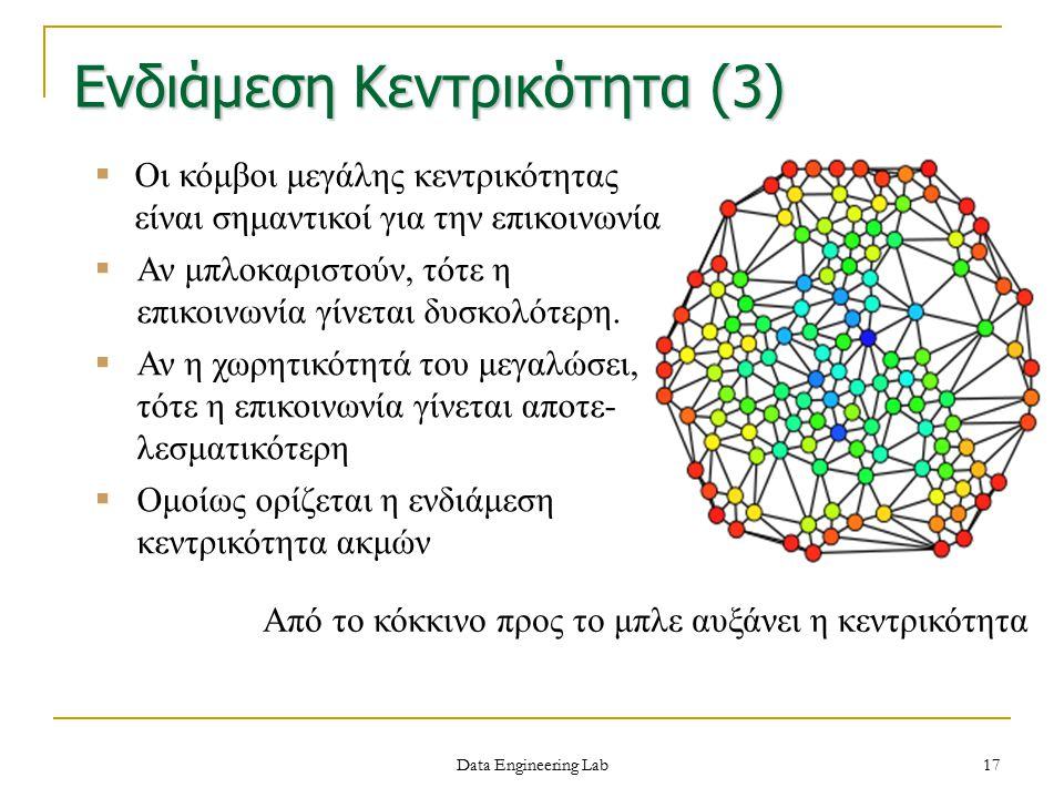  Οι κόμβοι μεγάλης κεντρικότητας είναι σημαντικοί για την επικοινωνία  Αν μπλοκαριστούν, τότε η επικοινωνία γίνεται δυσκολότερη.  Αν η χωρητικότητά