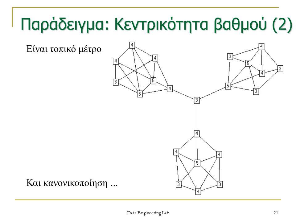 Είναι τοπικό μέτρο Παράδειγμα: Κεντρικότητα βαθμού (2) Data Engineering Lab 21 Και κανονικοποίηση...