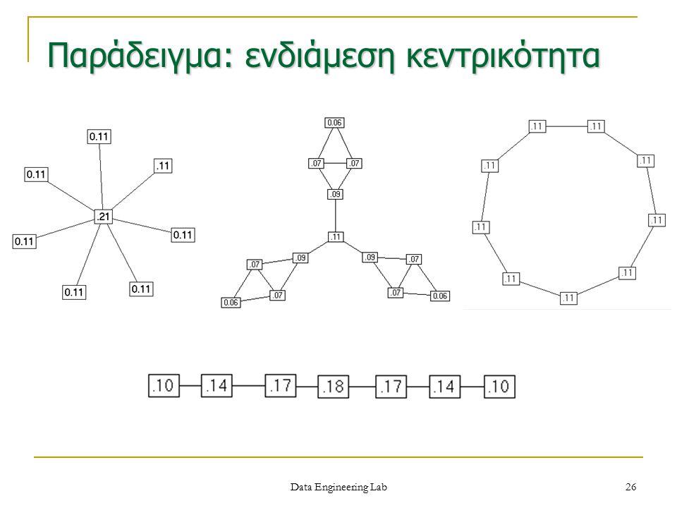 Παράδειγμα: ενδιάμεση κεντρικότητα Data Engineering Lab 26